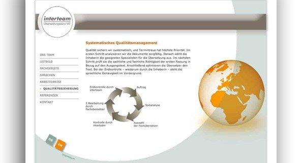 Website interteam